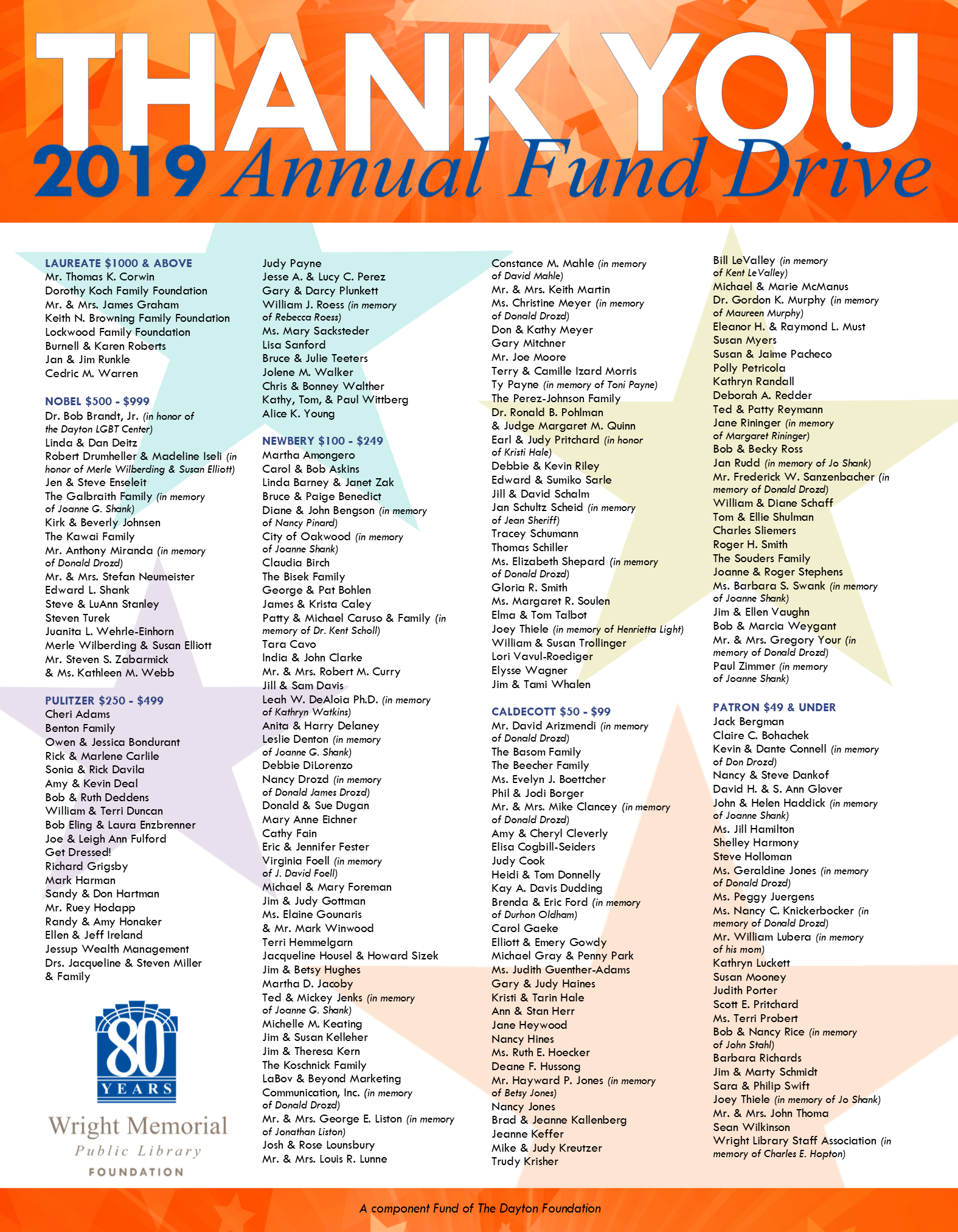 2019 donor list and thankyou